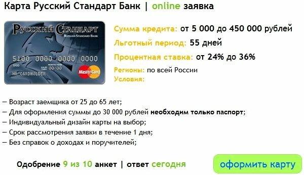 Кредит только паспорт ответ онлайн онлайн заявки на кредит канск