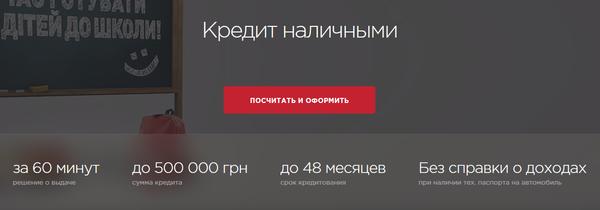 Кредиты наличными в банках беларуси