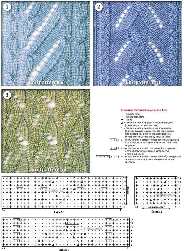 Вязание на спицах схемы и картинки