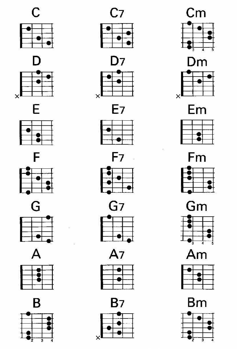 когда сложные гитарные аккорды фото для