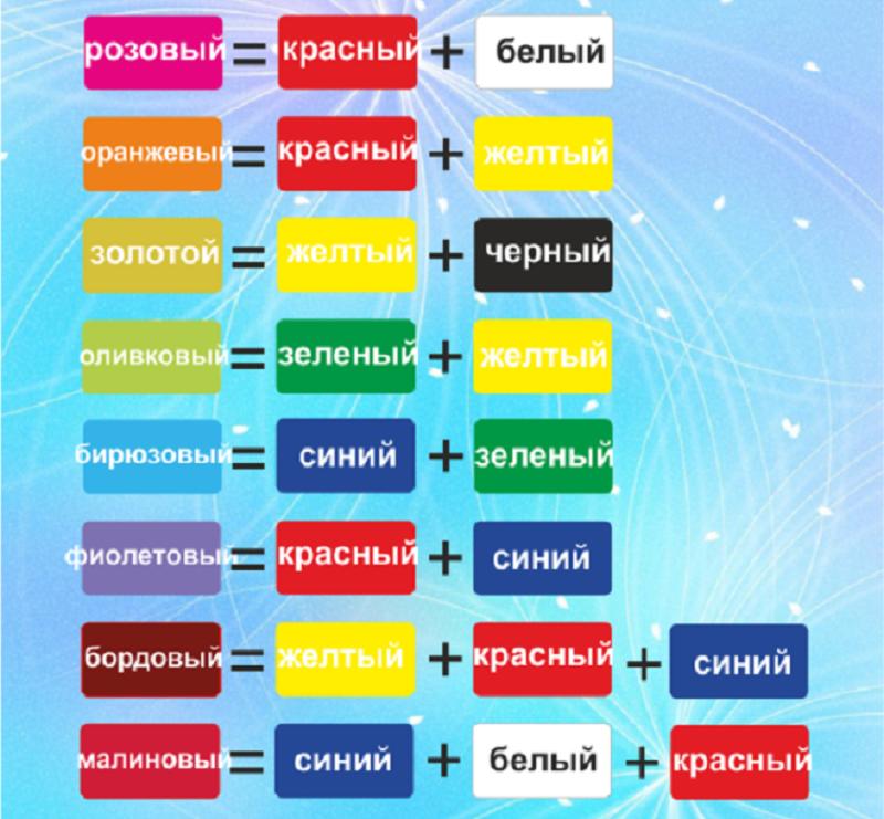 таблица смешивания красок фото связано тем