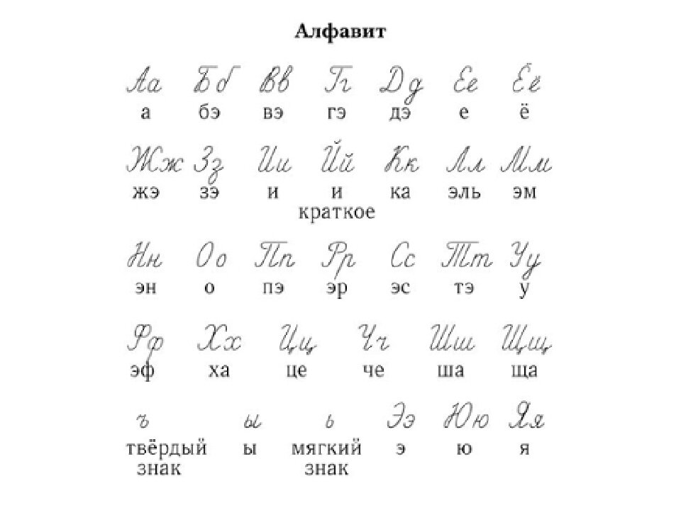 Надписью, картинки алфавит печатные и письменный русский распечатать