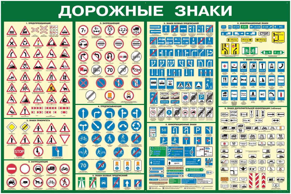 радиолу, обязательно дорожные знаки картинки с описанием третий день