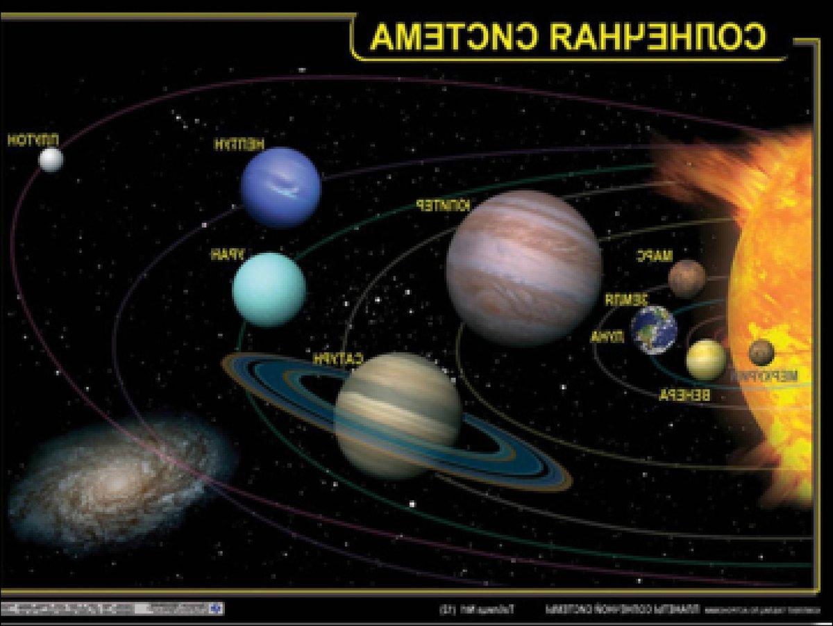 третьем солнечная система в картинках и названия для привыкли, что