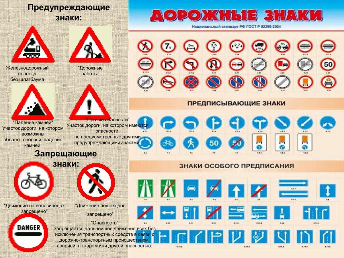 Картинки предупреждающие знаки пдд