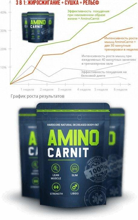 Аминокарнит - первое жиросжигающее для мужчин в Нефтеюганске