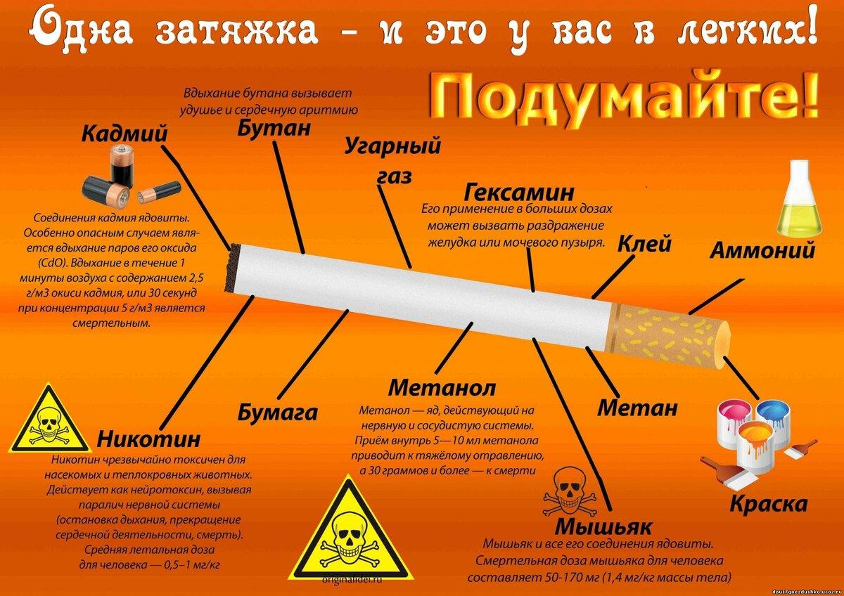 Рождественские, картинки против курения для школьников