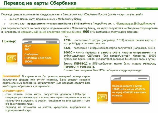 Помощь взять кредит в сбербанке кредит под залог недвижимости в банке москвы