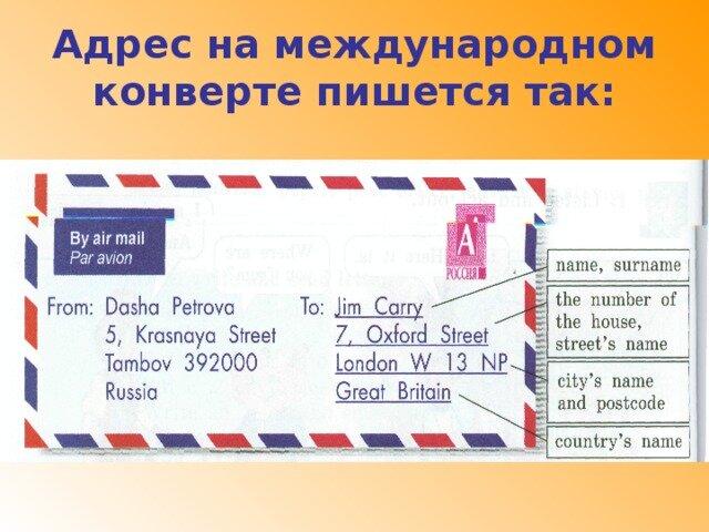 Открытка в англию адрес