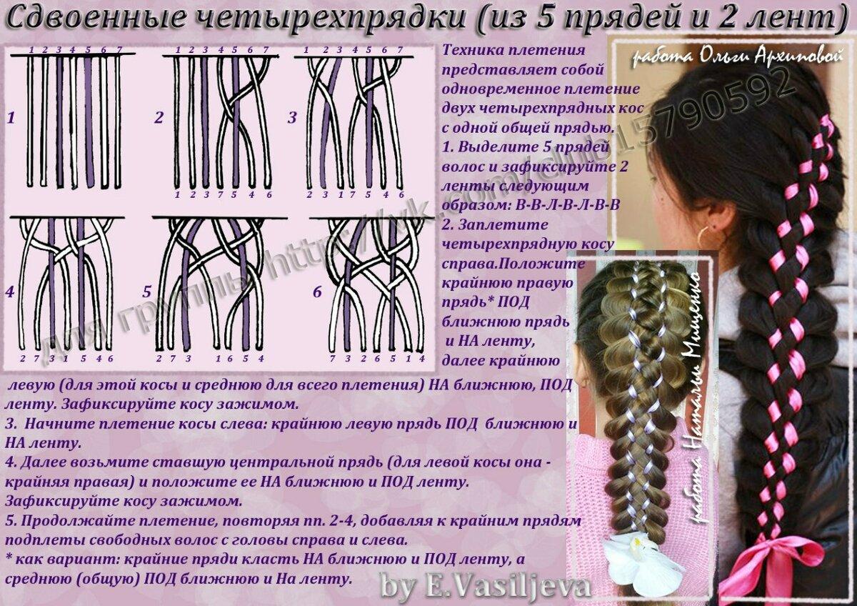 инструкция плетения в картинках это материал, который