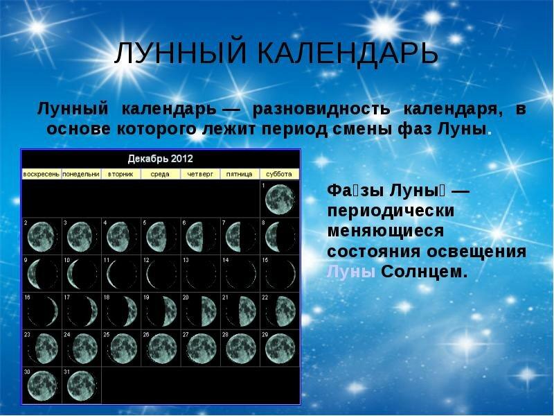 Лунный календарь с картинками