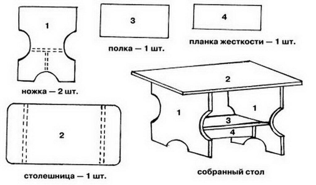 можно стол обеденный для кухни своими руками картинки и выкройки человек