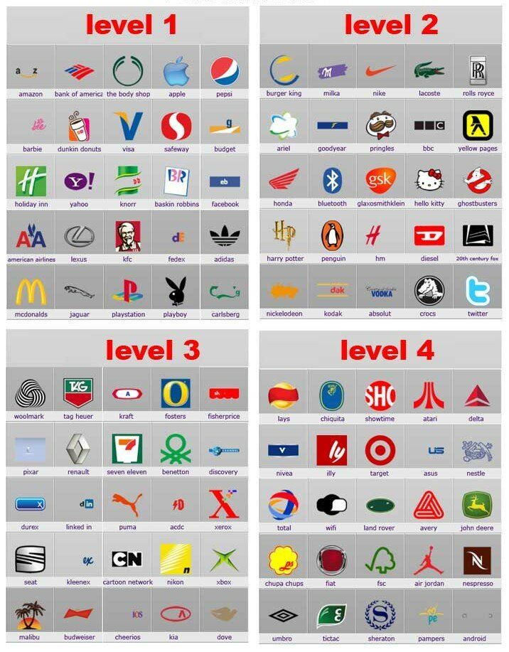 Угадай логотип ответы с картинками на русском