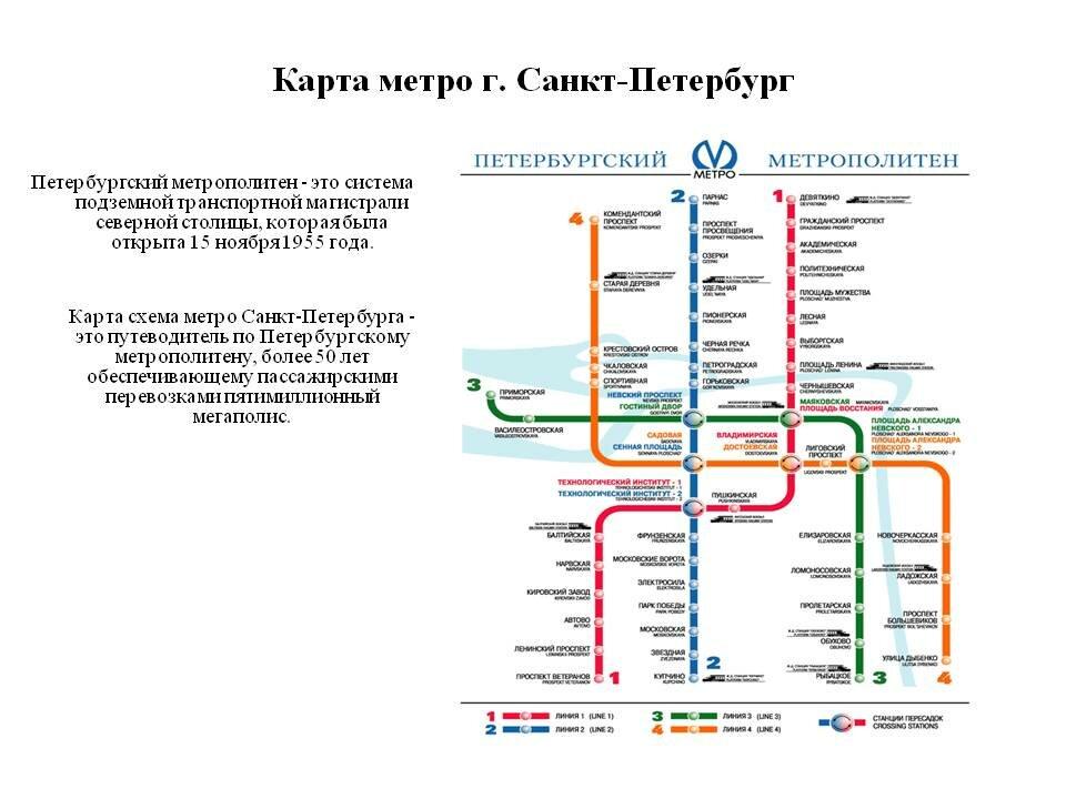 Картинки схема метро санкт петербурга