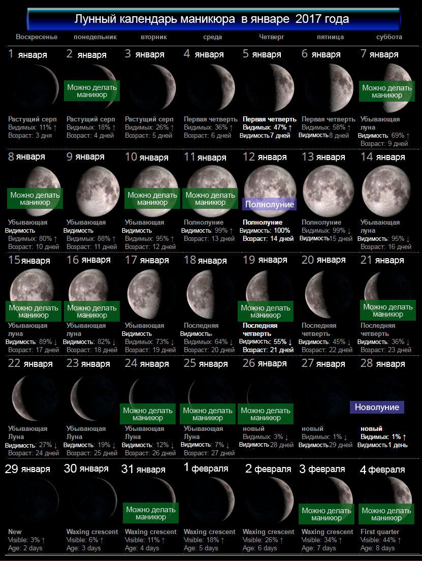 Календарь лунный картинки