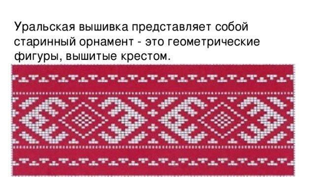 Уральский узор картинки