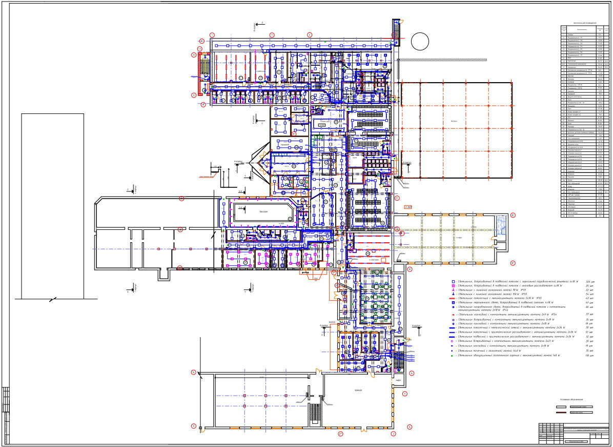 Электроснабжение бассейна в.п.шеховцов расчет и проектирование систем электроснабжения