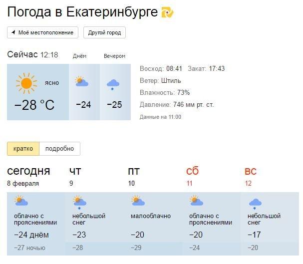 знак Подводная примпогода владивосток на неделю квартир Санкт-Петербурге