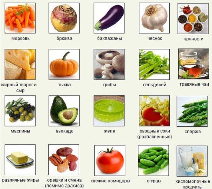 от каких овощей худеешь