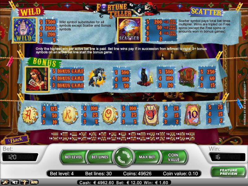 Бесплатные казино онлайн игры игровые автоматы играть бесплатно и без регистрации вулкан