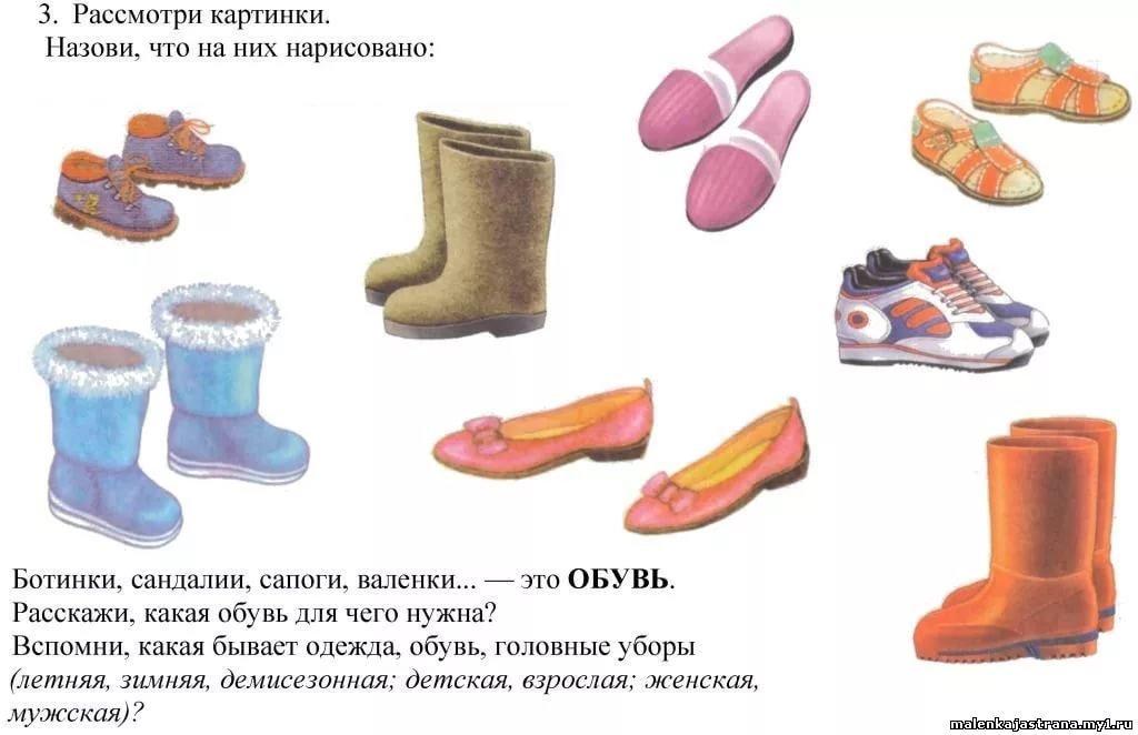 Картинки для детей зимняя одежда и обувь