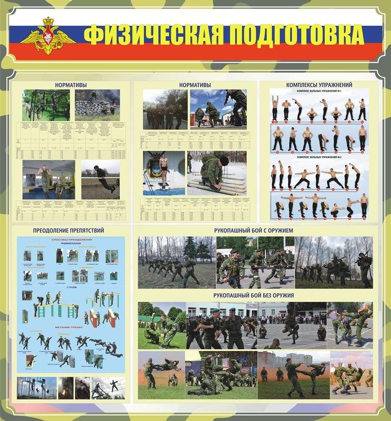 картинки для военных стендов