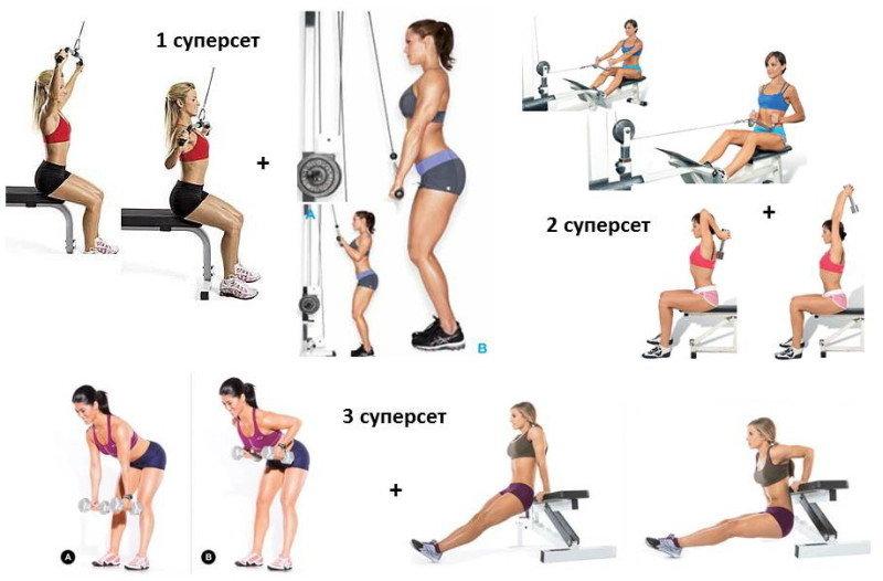 Комплекс упражнений для похудения в качалке