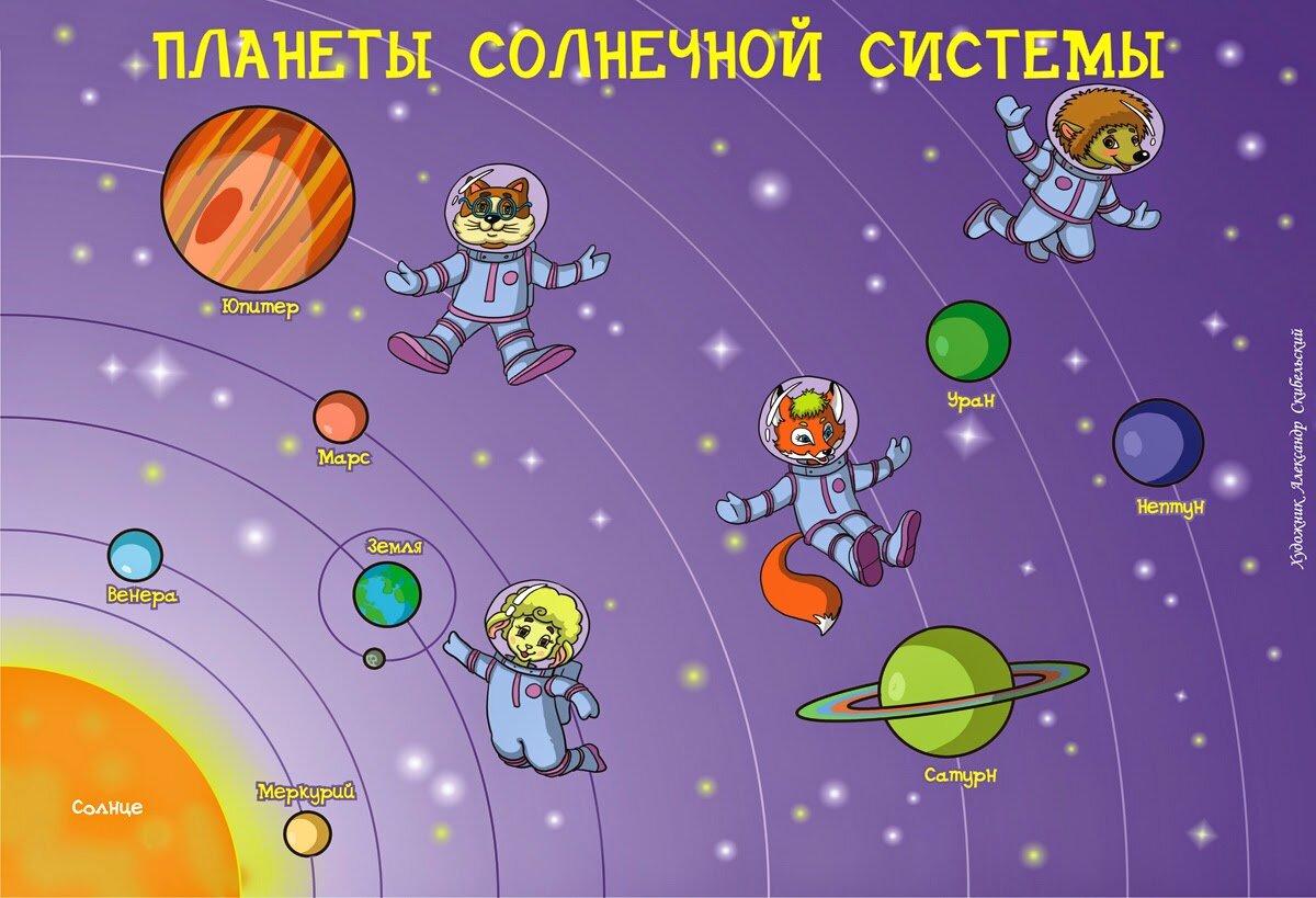 Про хорошее, картинки для детей планеты солнечной системы