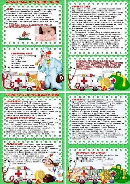 Грипп и орви профилактика картинки для детей в детском саду