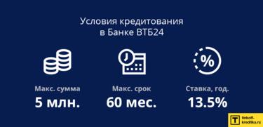 кредит втб банк для физических лиц в 2020 году калькулятор онлайн