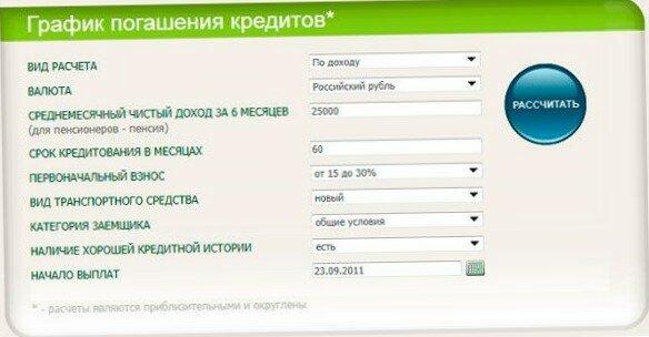 калькулятор потребительского кредита онлайн открытие ипотека без первоначального взноса банки рязани