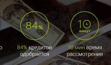 ситибанк кредит онлайн на карту