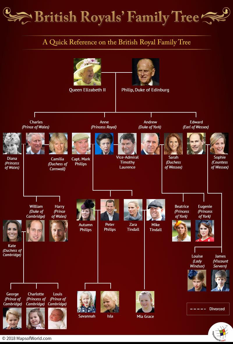 королевская семья древо в картинках рецепт