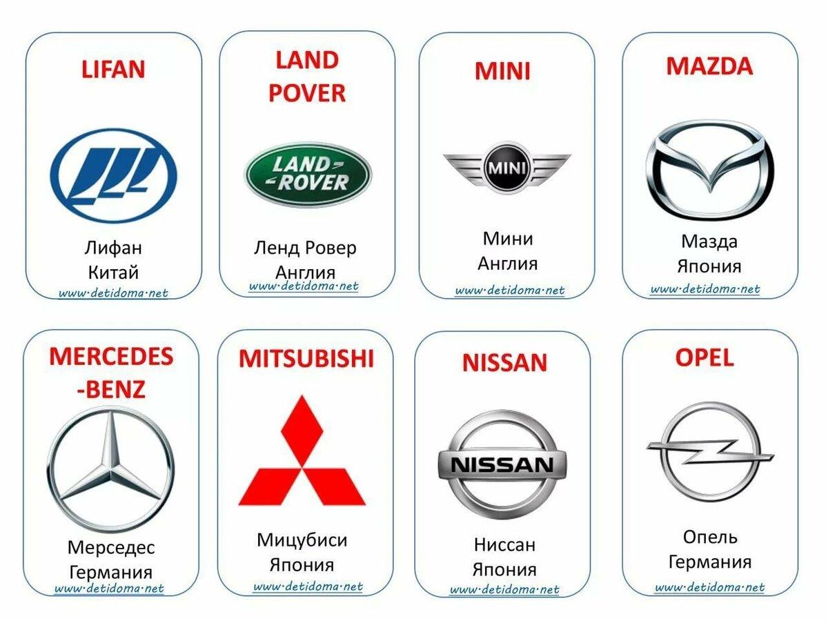 многие автомобильные знаки марок с названиями картинки собралось все