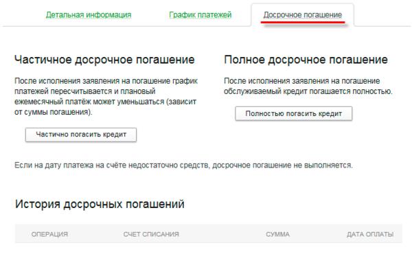Как посмотреть свой кредит в онлайн сбербанк кредит онлайн заявка в банки украина
