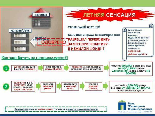 профи кредит официальный сайт личный кабинет