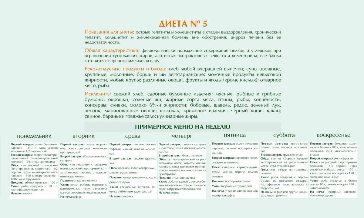 диета 5 от гепатита