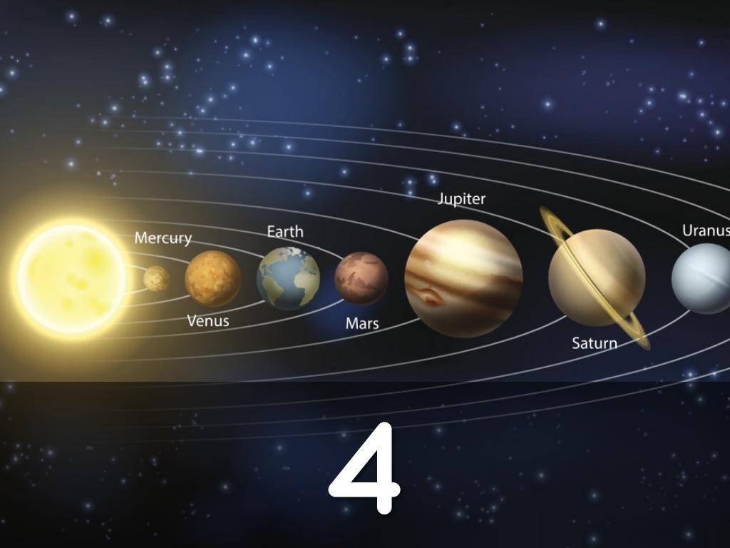 Картинки как расположены планеты в космосе