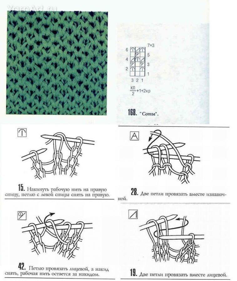 Вязание описание картинки