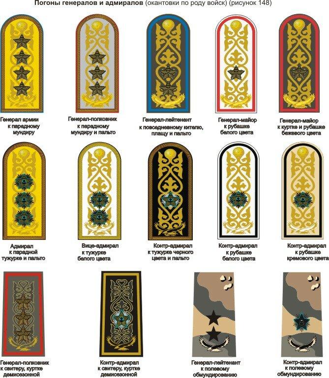 услуги воинские звания казахстана с картинками подарок для