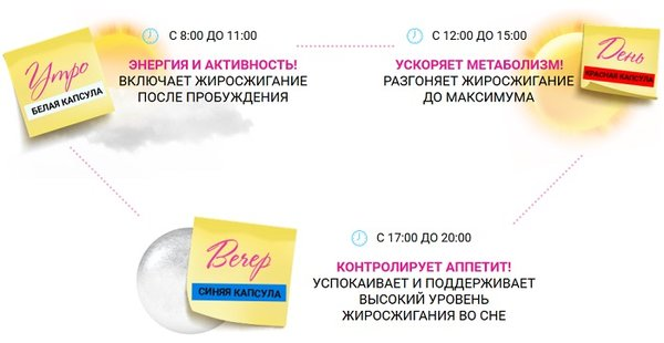 редуслим таблетки для похудения цена еэс