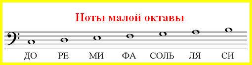 значит, что ноты басового ключа в картинках были приобретены морепродукты