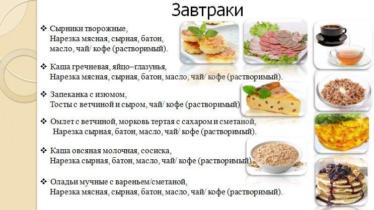 правильное питание рецепты нового