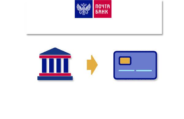 оплатить кредит хоум кредит адреса