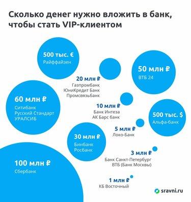 втб ставрополь кредиты втб консультация по телефону кредит