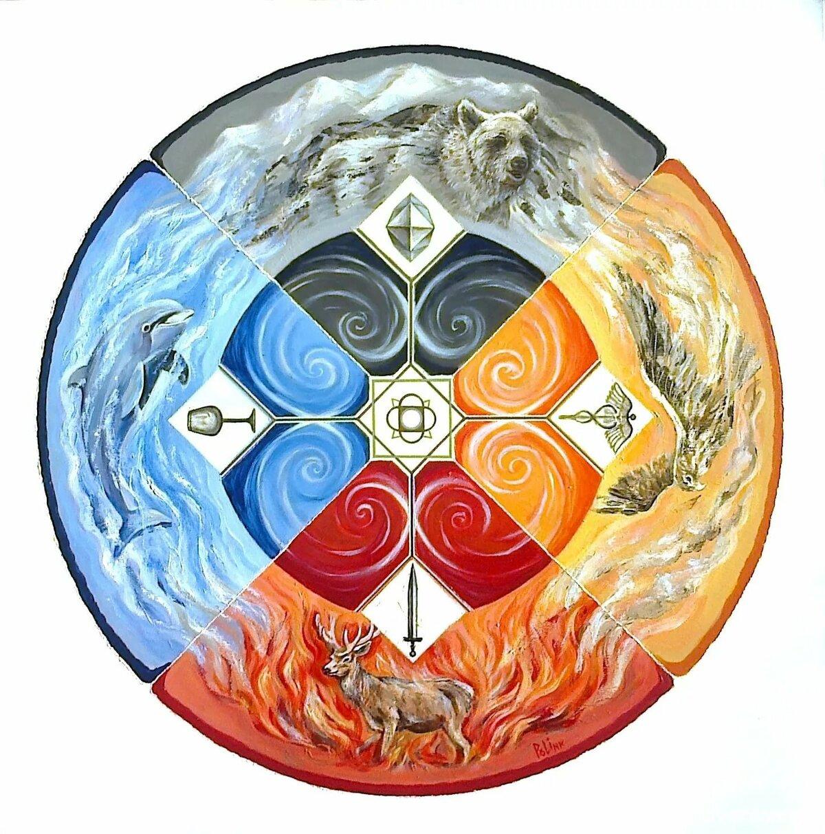 Картинки четырех стихий вода земля огонь воздух