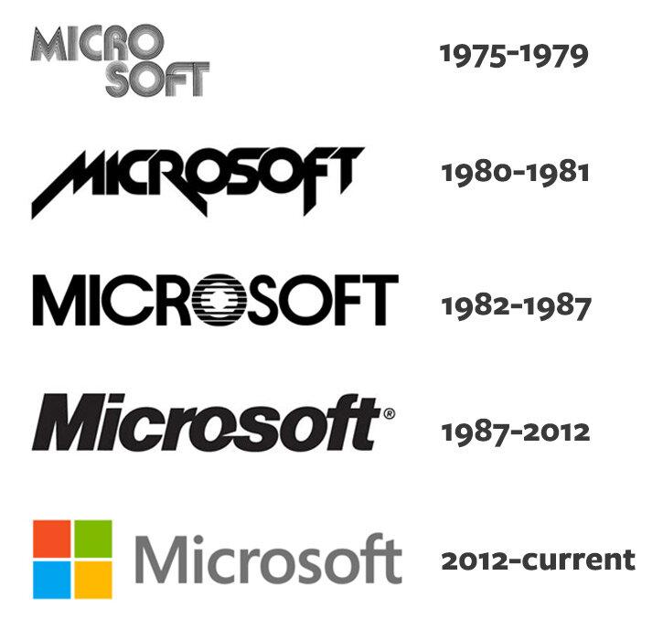 38eff2448293 ... Самые известные бренды мира: логотипы, слоганы, картинки ТОП-10 самых  популярных компаний