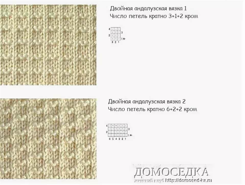 отеле схемы вязки спицами для начинающих в картинках и схемах анкару