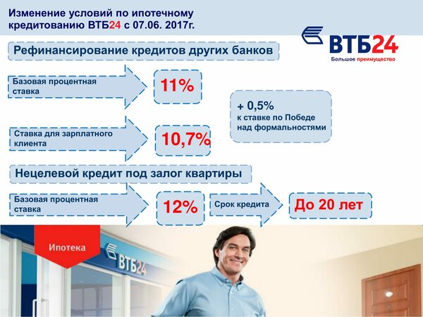 Скачать кс банк онлайн