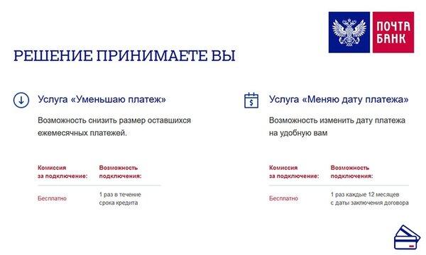 Деньги под залог недвижимости от частного лица проверенные сайты москва